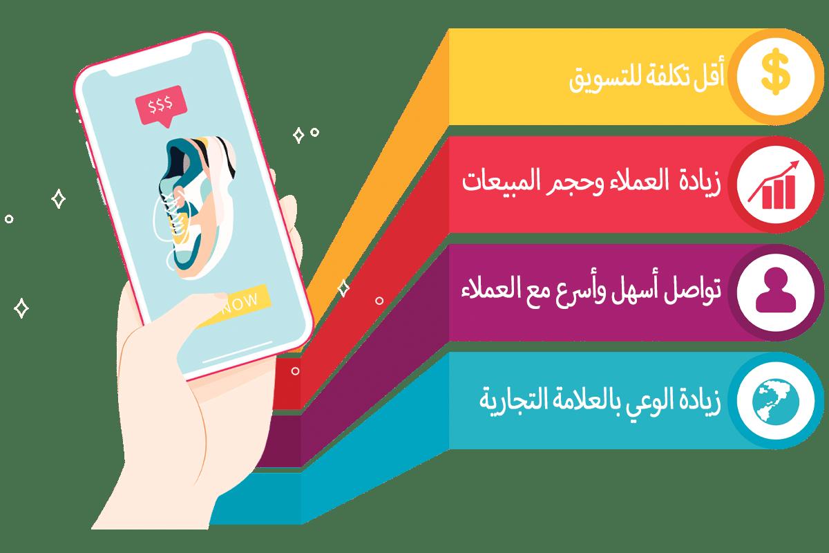 أهداف-تطبيقات-الهواتف-الذكية